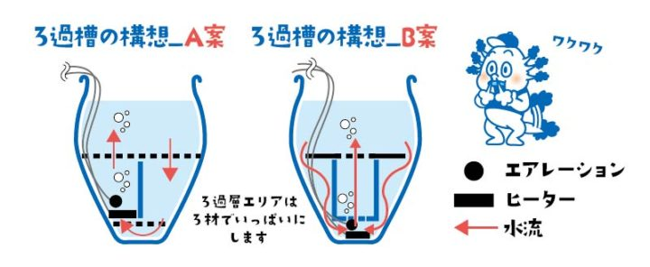 mizugamekingyo-mizugame-filter
